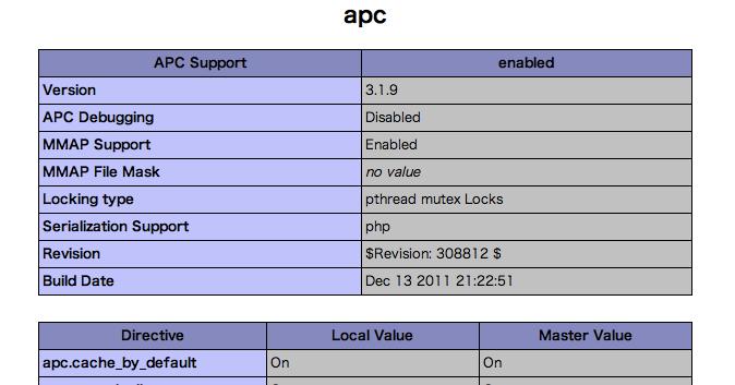 phpinfo_apc